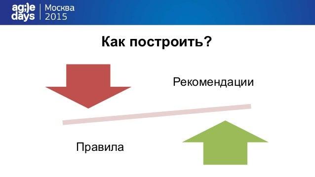 Контекст использования Компания Стратегия Оргструктура Система планирования Проект Размер Сложность Технологические риски ...