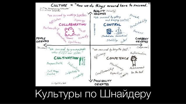Agile-трансформация - Переход из одной доминирующей культуры в другую