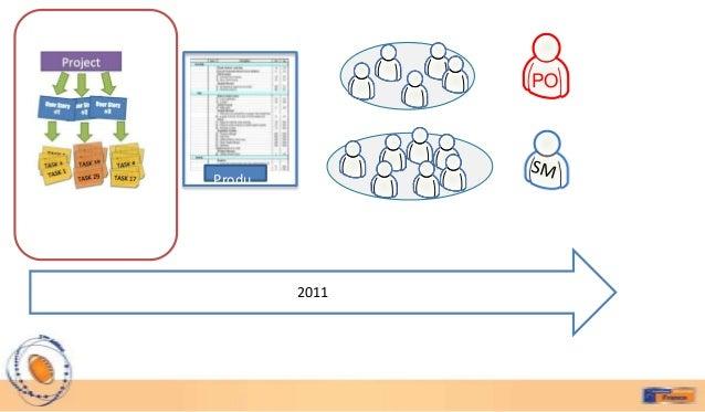 POProductBacklog         2011