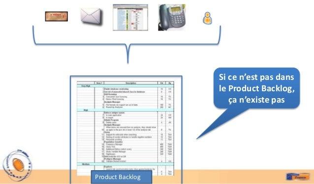 Si ce n'est pas dans                  le Product Backlog,                     ça n'existe pasProduct Backlog