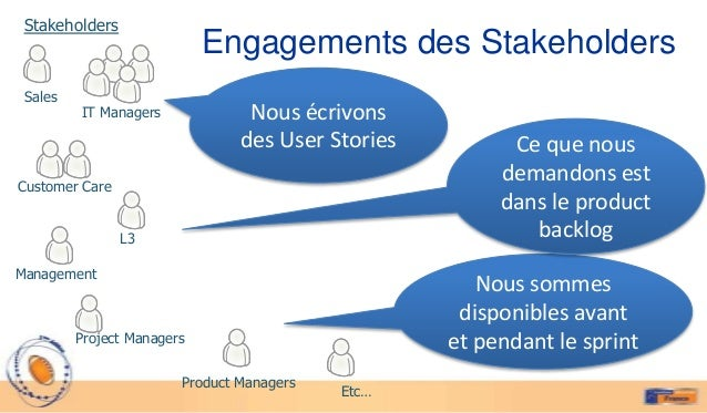 Stakeholders  Sales          IT ManagersCustomer Care                  L3 Project Managers                        2012