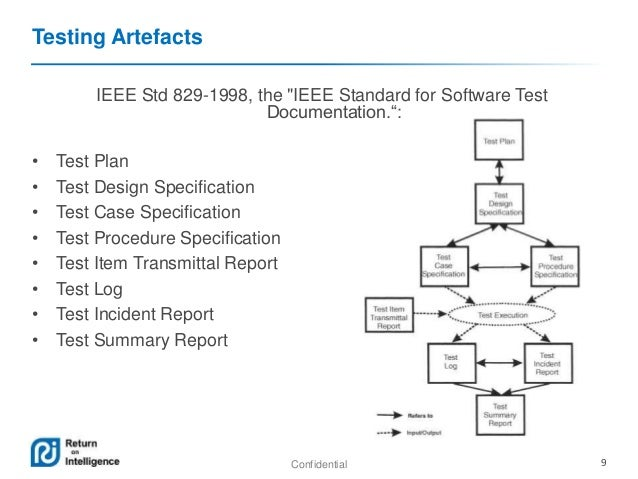Bug report ieee 829 standards for Ieee 829 test strategy template