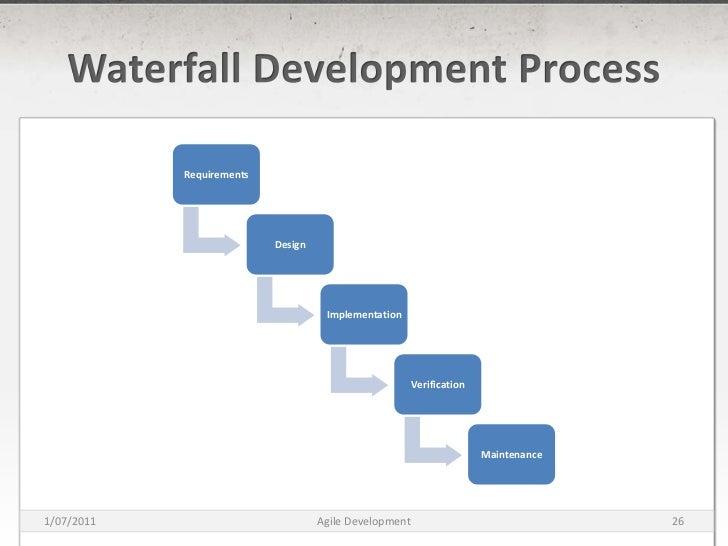 Agile development for Waterfall development