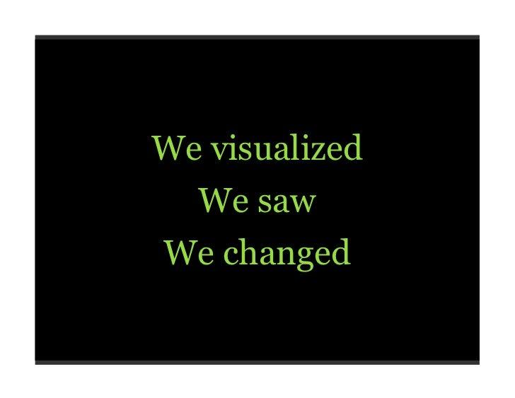 We visualized  We sawWe changed