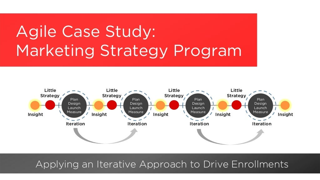 how to solve case study in marketing