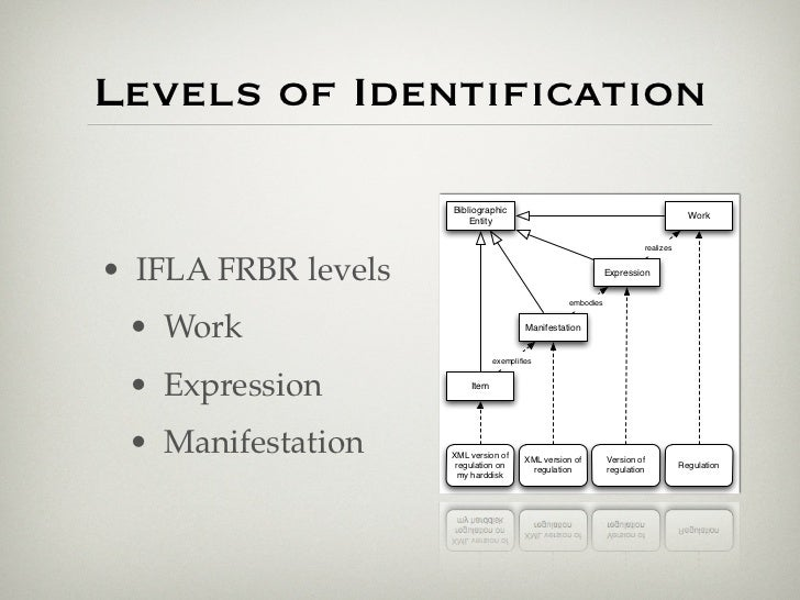 Levels of Identification                     Bibliographic                                                                 ...