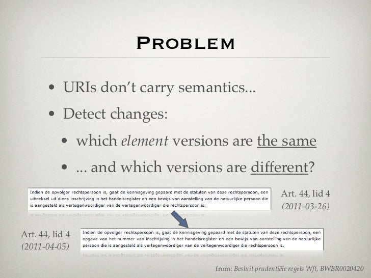 Problem       • URIs don't carry semantics...       • Detect changes:          • which element versions are the same      ...
