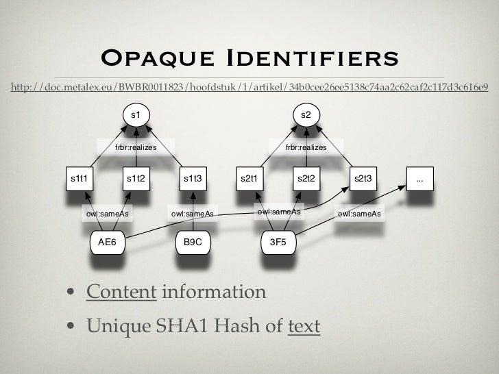 Opaque Identifiershttp://doc.metalex.eu/BWBR0011823/hoofdstuk/1/artikel/34b0cee26ee5138c74aa2c62caf2c117d3c616e9           ...