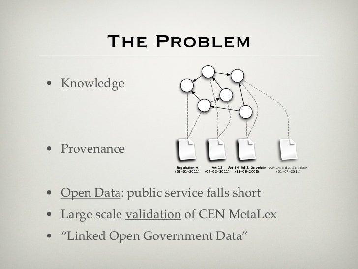 The Problem• Knowledge• Provenance                        Regulation A       Art 12 Art 14, lid 3, 2e volzin   Art 14, lid...