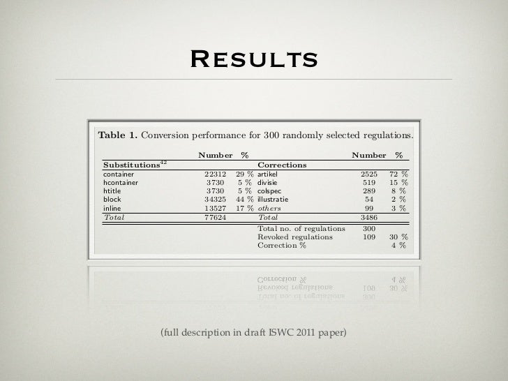 Results14      Table 1. Conversion performance for 300 randomly selected regulations.                            Number   ...