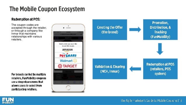 The agile marketers guide to mobile coupons 14 fandeluxe Choice Image