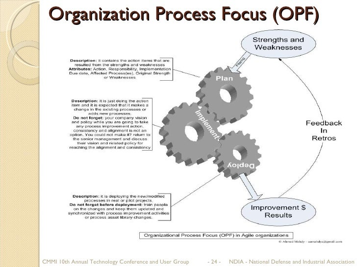 lean implementation of organizational process focus  opf