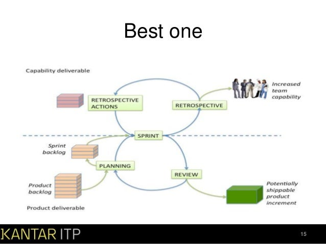 agile project management with scrum ken schwaber pdf