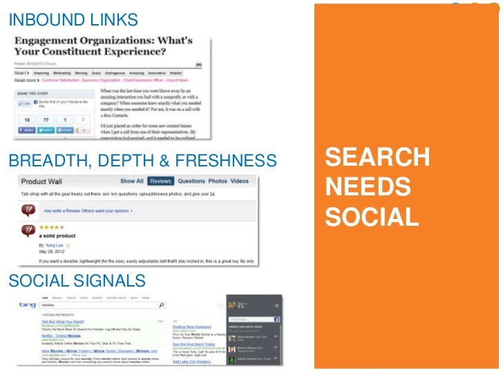INBOUND LINKSBREADTH, DEPTH & FRESHNESS   SEARCH                             NEEDS                             SOCIALSOCIA...