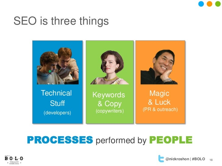 SEO is three things     Technical       Keywords          Magic       Stuff          & Copy           & Luck              ...