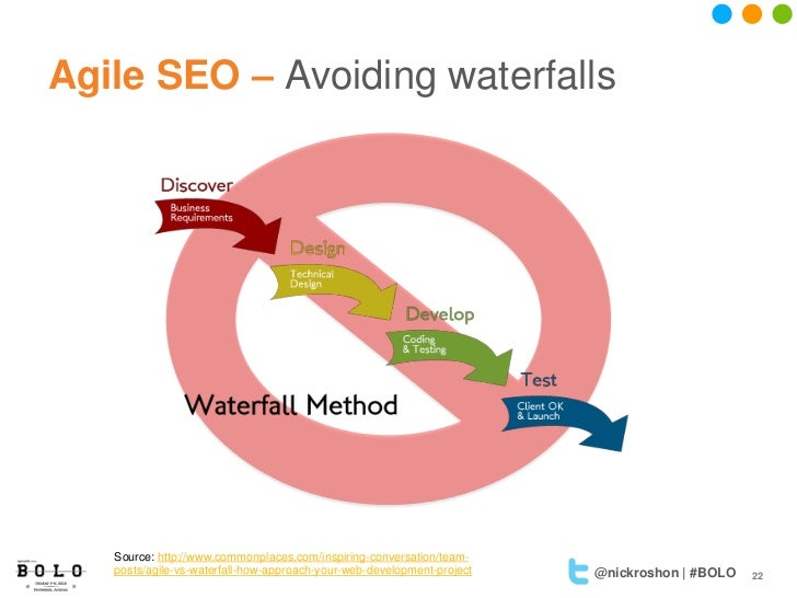 Agile SEO – Avoiding waterfalls   Source: http://www.commonplaces.com/inspiring-conversation/team-   posts/agile-vs-waterf...
