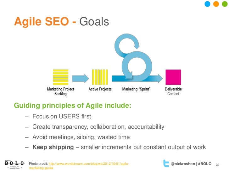 Agile SEO - GoalsGuiding principles of Agile include:   – Focus on USERS first   – Create transparency, collaboration, acc...