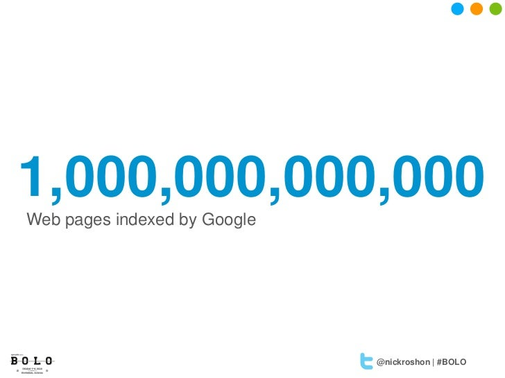 1,000,000,000,000Web pages indexed by Google                              @nickroshon | #BOLO