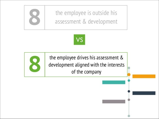 automatically generate personalized action plans for each employee not generate an individual action plan for every employ...
