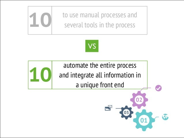 14 automated processes easy to configure and maintain laborious processes for the HR Department14 VS