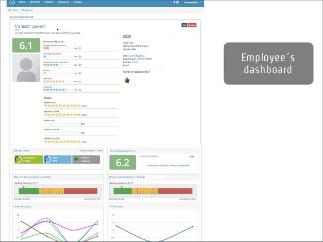 Agile Talent Management Personalized action plans for every employee