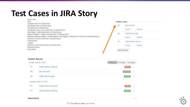 TestRail JIRA Dashboard