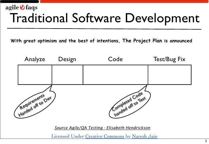 Agile Testing Slide 3