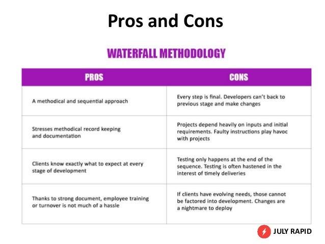 Agile Vs Waterfall Methodology What S Best For Mobile App Developmen