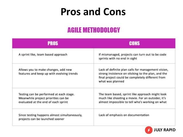Agile vs waterfall methodology what s best for mobile app for Waterfall methodology vs agile