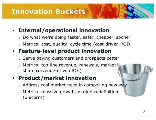 Intro to agile innovation agile 2016 for Product innovation agency