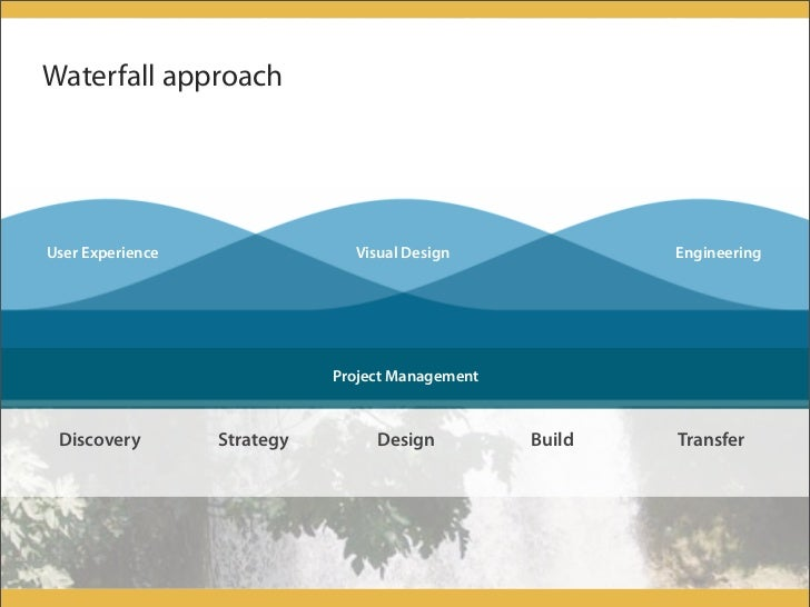 Waterfall approach     User Experience                Visual Design              Engineering                              ...