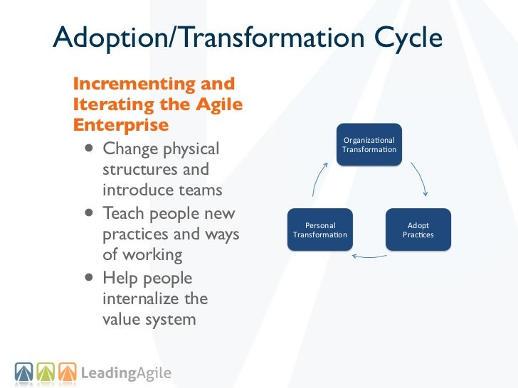 Adoption/Transformation Cycle Incrementing and Iterating the Agile Enterprise  •                                     Organ...