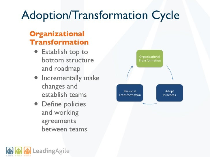 Adoption/Transformation Cycle Organizational Transformation  • Establish top to                                     Organi...