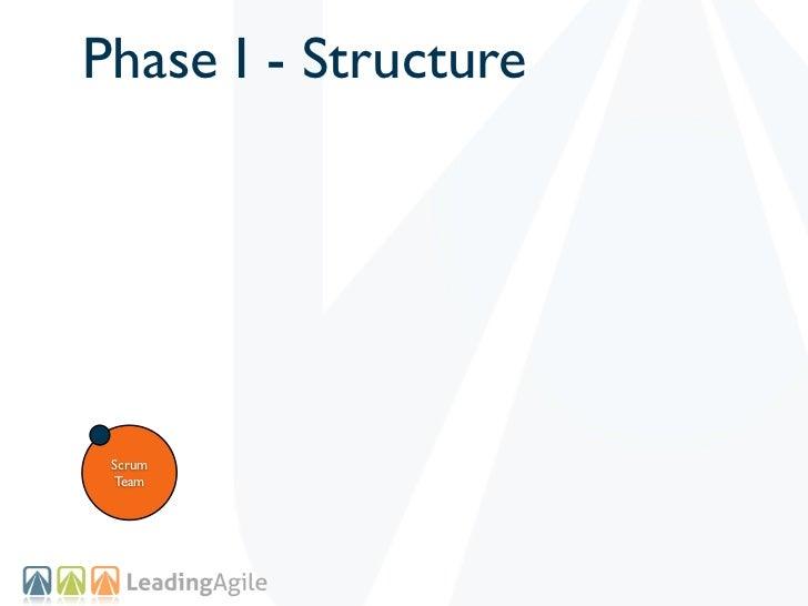 Phase I - Structure Scrum Team