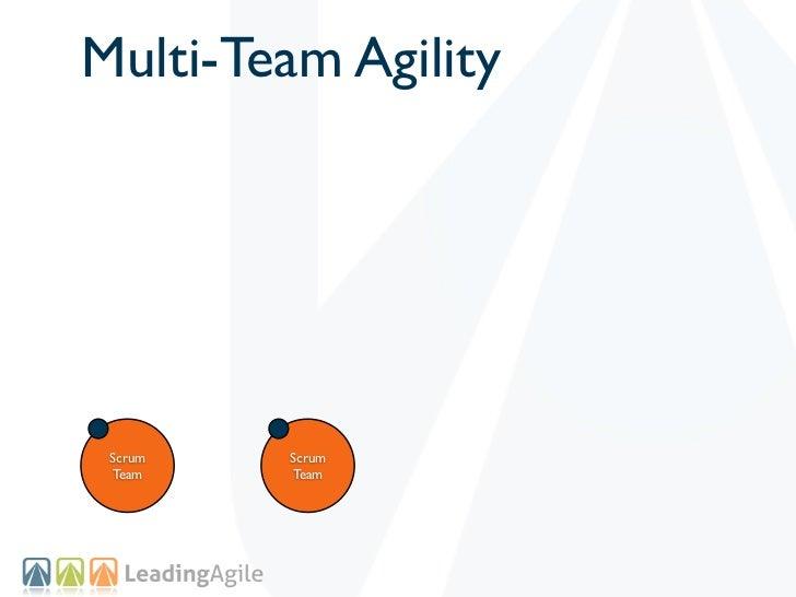 Multi-Team Agility Scrum   Scrum Team    Team