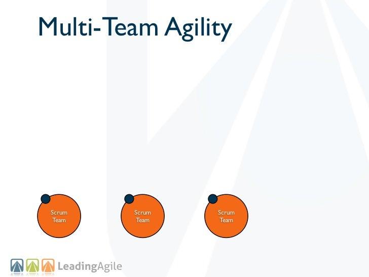 Multi-Team Agility Scrum   Scrum   Scrum Team    Team    Team
