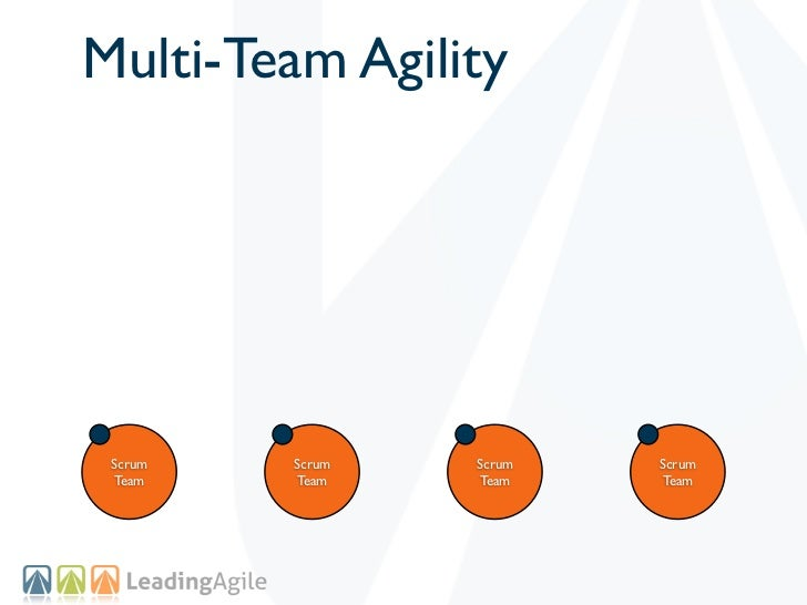 Multi-Team Agility Scrum   Scrum   Scrum   Scrum Team    Team    Team    Team
