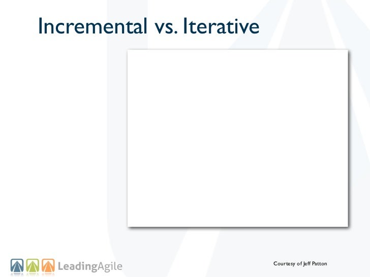 Incremental vs. Iterative                            Courtesy of Jeff Patton