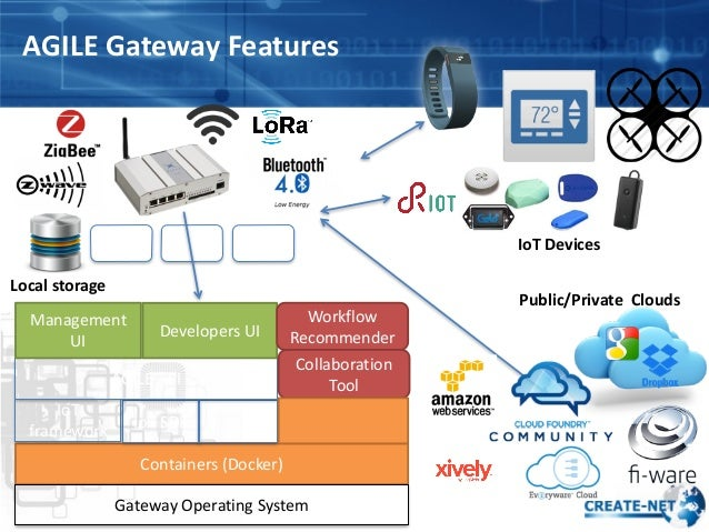 AGILE: Building the Open Gateway for IoT Slide 3