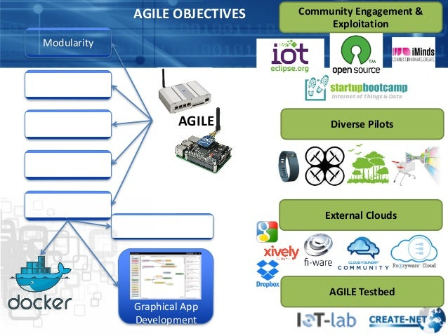 AGILE: Building the Open Gateway for IoT Slide 2