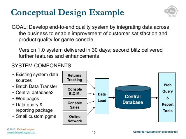 Conceptual Design Example GOAL: Develop end-to-end quality system by integrating data across the business to enable improv...