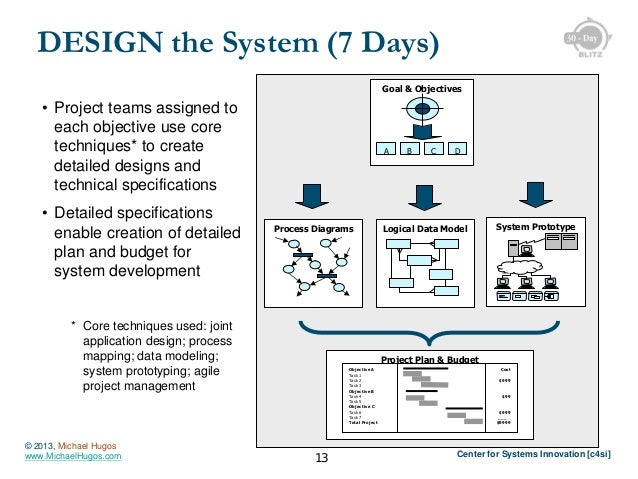 DESIGN the System (7 Days) Goal & Objectives  • Project teams assigned to each objective use core techniques* to create de...