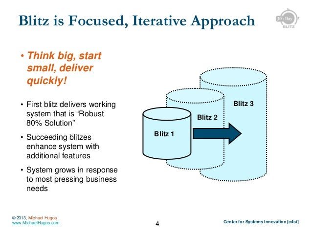 Blitz is Focused, Iterative Approach • Think big, start small, deliver quickly! Blitz 3  • First blitz delivers working sy...