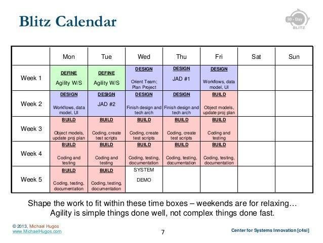 Blitz Calendar Mon DEFINE  Week 2  DEFINE  Agility W/S  Agility W/S  Orient Team; Plan Project  DESIGN  Week 1  Tue  DESIG...