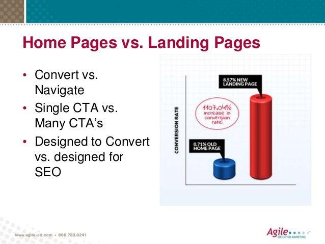 Home Pages vs. Landing Pages • Convert vs. Navigate • Single CTA vs. Many CTA's • Designed to Convert vs. designed for SEO