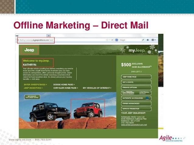 Offline Marketing – Direct Mail