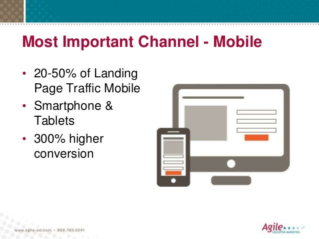 Most Important Channel - Mobile • 20-50% of Landing Page Traffic Mobile • Smartphone & Tablets • 300% higher conversion