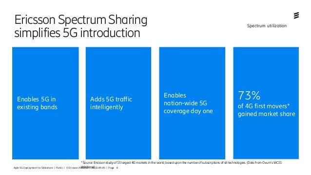 Agile 5G Deployment