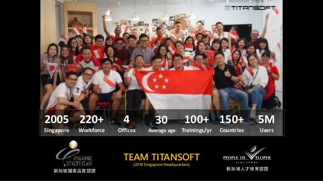 TEAM TITANSOFT (2018 Singapore Headquarters) 220+ Workforce 4 Offices 30 Average age 100+ Trainings/yr 2005 Singapore 150+...