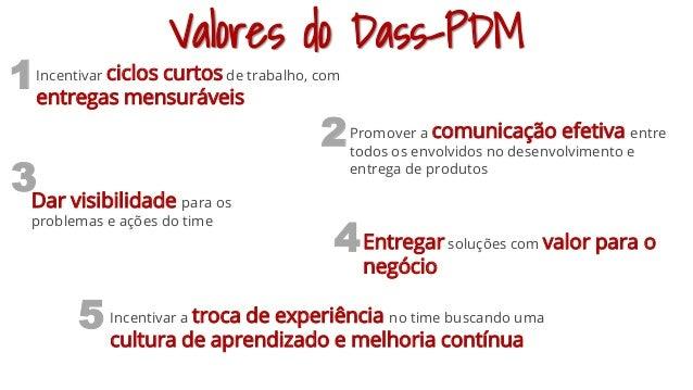 Valores do Dass-PDM 2 Incentivar ciclos curtos de trabalho, com entregas mensuráveis Promover a comunicação efetiva entre ...
